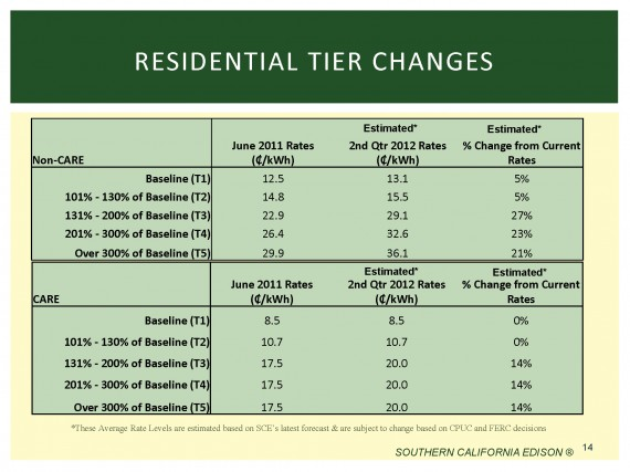 Edison-Rate-Changes-Residential-2012-141